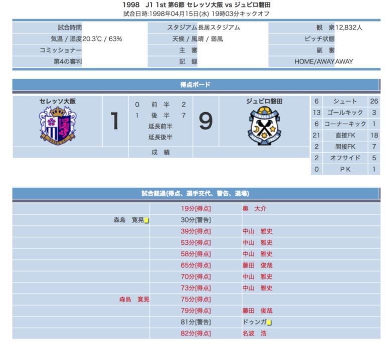 ジュビロ磐田vsセレッソ大阪